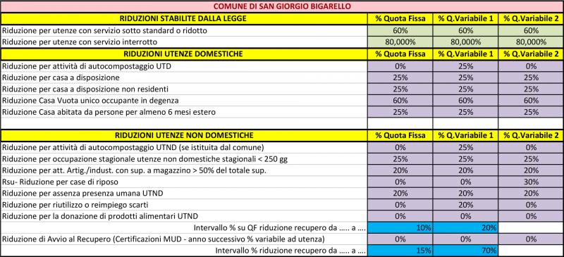 rid_2019_San-Giorgio-Bigarello.png