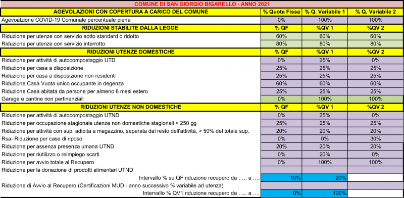 Riduzioni San Giorgio Bigarello 2021.png